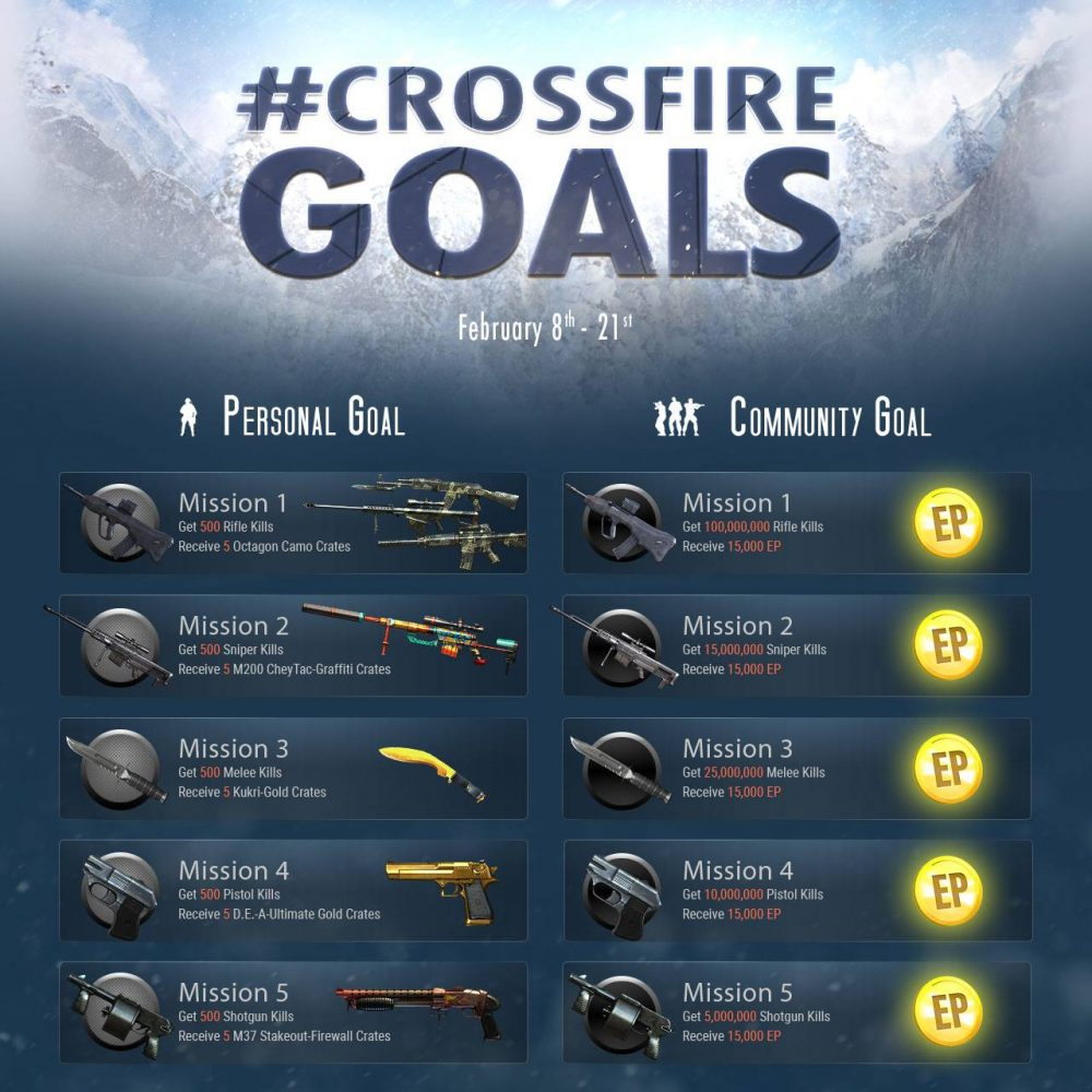 CrossFire Betting ☆ Esports betting guides ☆ Mobile Wins™ Esports
